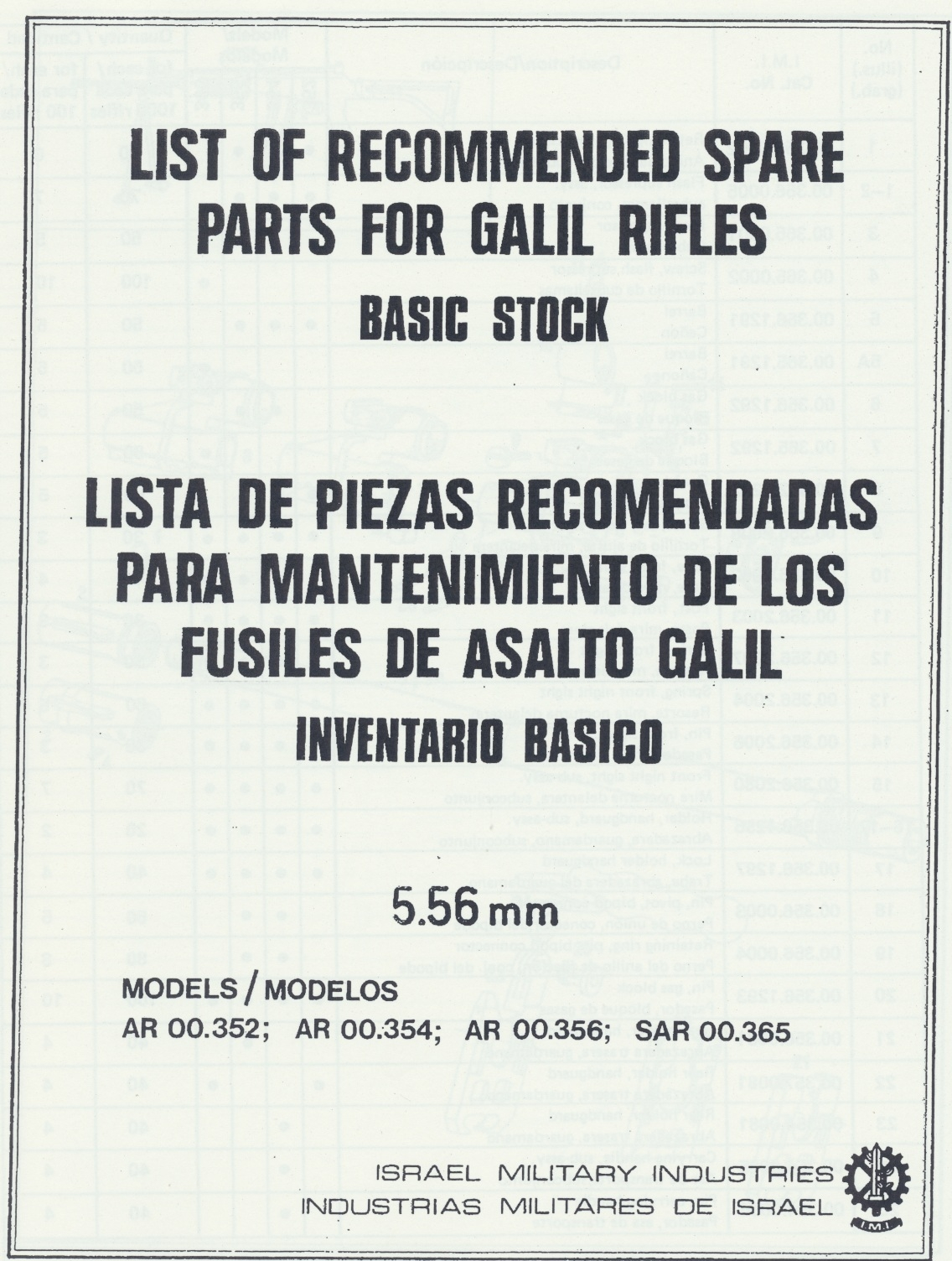 Galil  223 List of Recommend Spare Parts